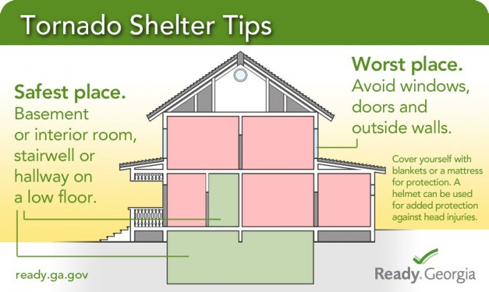 Tornado Shelter Tips. Safest place, basement or interior room, stairwell or hallway on a low floor. Worse place, avoid windows, doors and outside walls. Cover yourself with blankets or a mattress for protection. A helmet can be used for added protection.