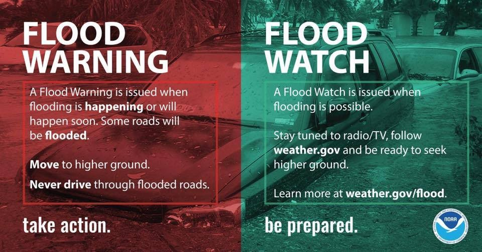 Flood Warning is issued when flooding is happening or will happen soon. Some roads will be flooded. Move to higher ground. Never drive through flooded roads - take action. A Flood Watch is issued when flooding is possible. Stay tuned to radio/TV, follow weather.gov and be ready to seek higher ground. Learn more at weather.gov/flood - be prepared.