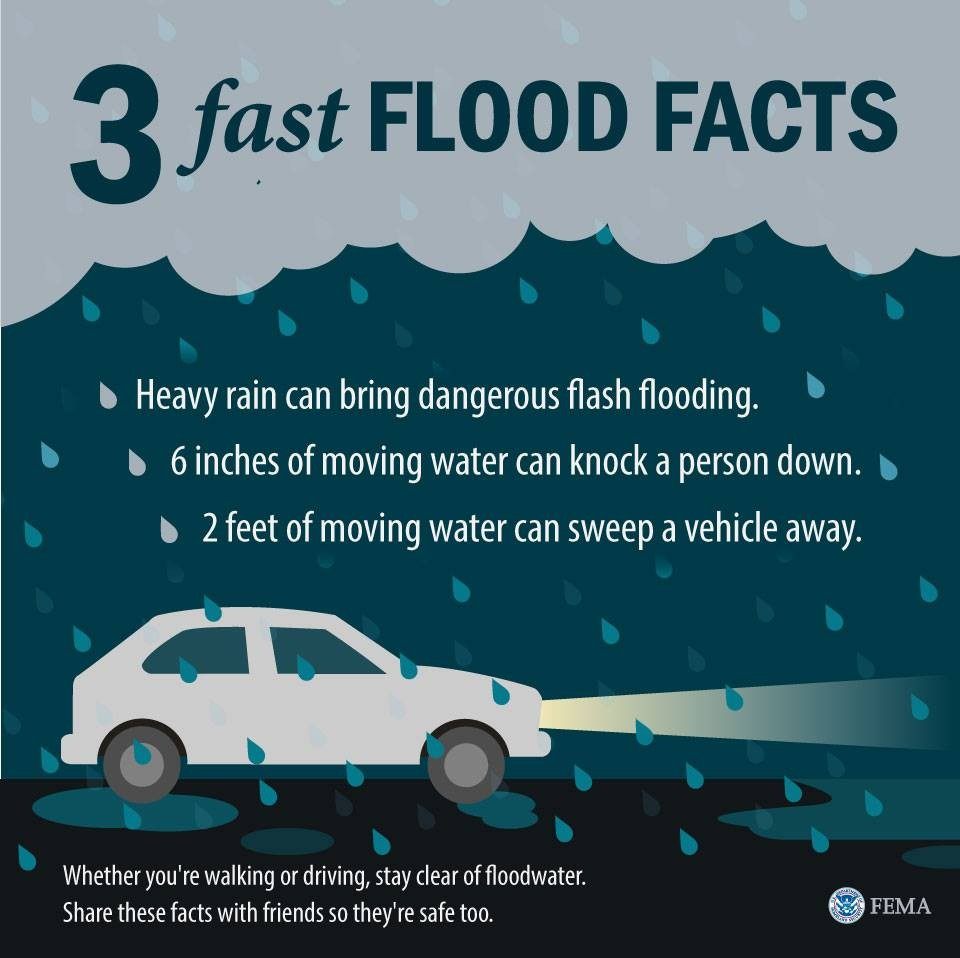 3 fast flood facts - heavy rain can bring dangerous flash flooding. 6 inches of moving water can knock a person down. 2 feet of moving water can sweep a vehicle away. Stay clear of floodwater.