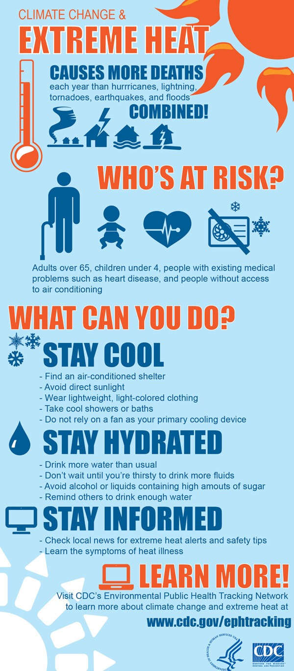 Climate change and extreme heat causes more death each year than hurricanes, lightning, tornadoes, earthquakes, and floods combined. Who's at risk? Adults over 65, children under 4, people with existing medical problems such as heart disease, and people without access to air conditioning. What can you do? Stay cool, Stay hydrated, and stay informed. Learn more at cdc.gov/ephtracking
