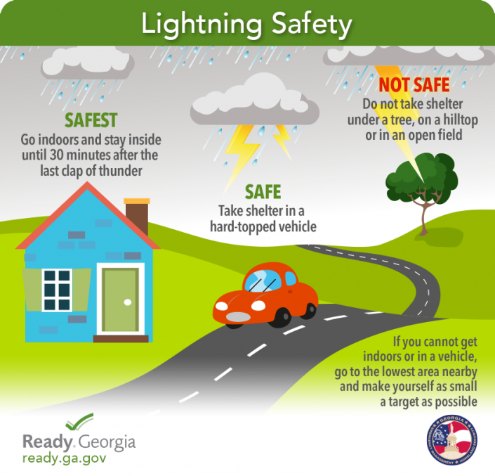 Lightning Safety. Safest, Go indoors and stat inside until 30 minutes after the last clap of thunder. Safe, Take shelter in a hard-topped vehicle. Not safe, Do not take shelter under a tree, on a hilltop, or in an open field. If you cannot get indoors or a vehicle, go to the lowest area nearby and make yourself as small a target as possible.