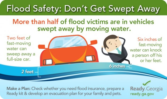 Flood Safety. Don't get swept away. More than half of flood victims are in vehicles swept away by moving water. 2 feet of fast-moving water can sweep away a full-size car. 6 inches of fast-moving water can knock a person off their feet. Check whether you need flood insurance, prepare a ready kit and develop an evacuation plan for your family.