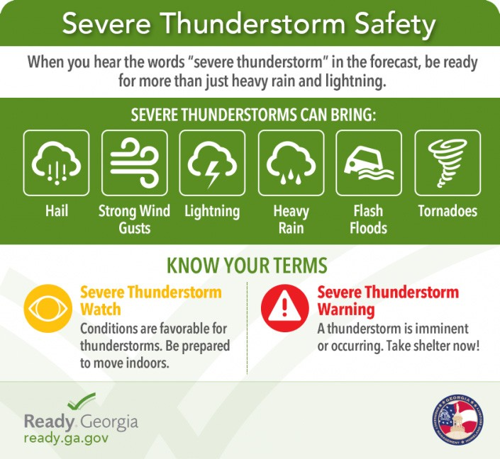 Severe Thunderstorm Safety. Severe thunderstorms can bring hail, strong wind gusts, lightning, heavy rain, flash floods and tornadoes. Severe Thunderstorm Watch : conditions favorable for thunderstorms - be prepared. Severe Thunderstorm Warning : A thunderstorm is imminent or occurring. Take Shelter now!